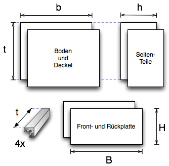 transistorgrab blog archiv geh usebau im schnellverfahren. Black Bedroom Furniture Sets. Home Design Ideas